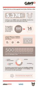 thumbnail of INFOGRAPHIC_FIN (3)
